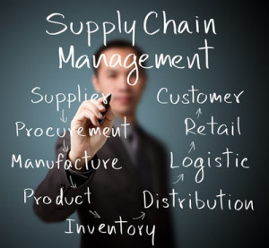 supplychainmgt